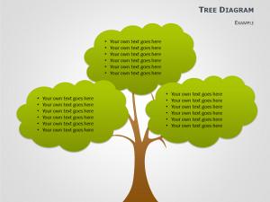 free editable family tree template word tree diagrams powerpoint slide