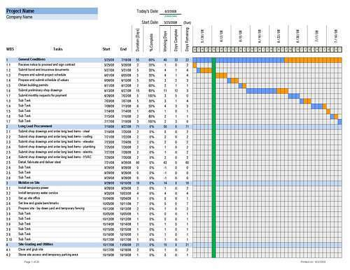 free excel construction templates
