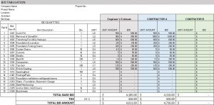 free excel construction templates construction schedule template excel free download bid tabulation ss qdjtgf