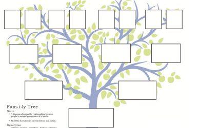 free family tree template family tree printable