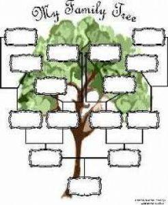 free family tree template imagesca2v5auu 1224554902 770