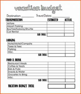 free memo template vacation budget template