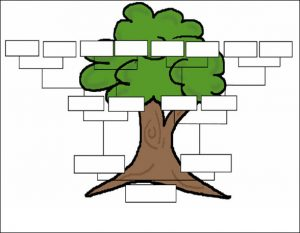 free printable family tree template best templates for genogram
