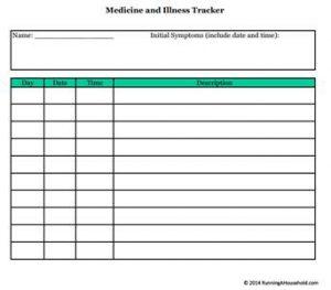 free printable medication list template medicine and illness tracker small