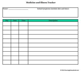 free printable medication list template