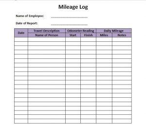 free printable mileage log printable mileage log templates free template lab with printable mileage log