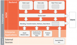 free seating chart template iot and big data integration perspective