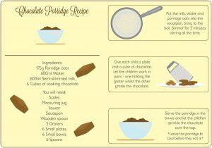 free sign up sheet template chocolate porridge recipe