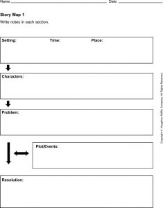 free storyboard templates story map template