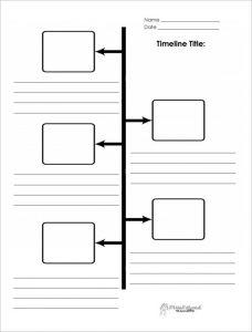 free timeline template blank timeline printable free download