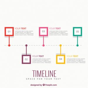 free timeline template timeline infographic template
