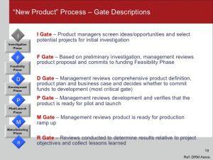 funding proposal template new product development process