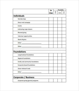 fundraising plan template effective fundraising plan template