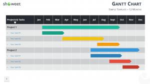 gantt chart powerpoint gantt chart powerpoint template months widescreen