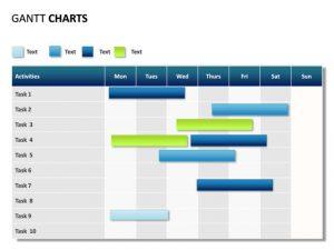 gantt chart powerpoint powerpoint slide gantt chart days tasks ssp pl