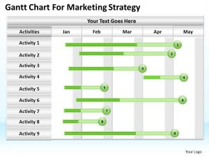 gantt chart template word marketing plan gantt chart for strategy powerpoint slides slide
