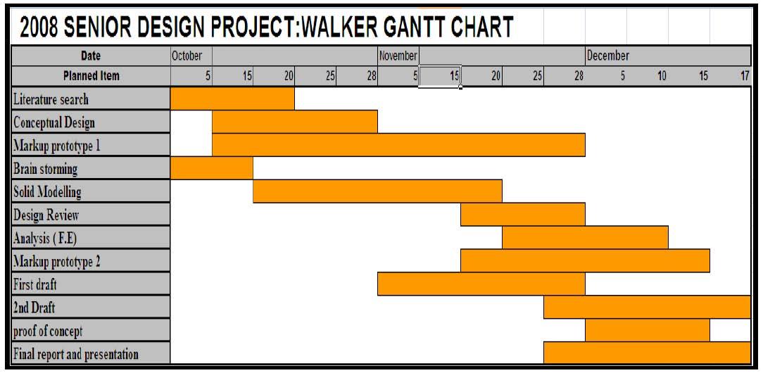 gantt chart word