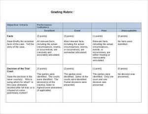 grading rubric template grading rubric template
