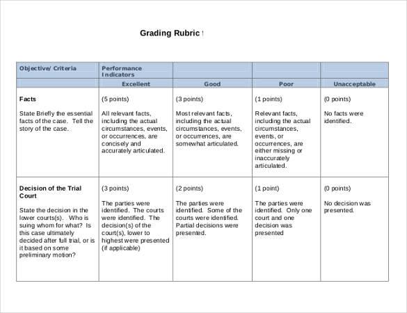 grading rubric template