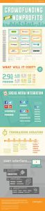 graphic design contracts infographic