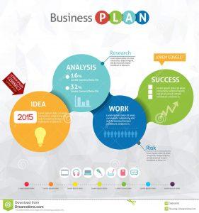 graphic design proposal template modern business circle plan