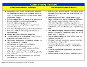 guided notes template text level ind p
