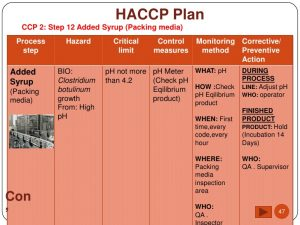 haccp plan example haccp of pineapple canned in syrup