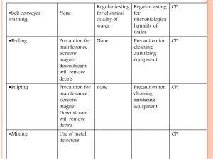 haccp plan example haccp plan for fruit juice industry