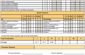 high school report card template ylykwc uimvv efvvnmzezfmyowiii zrbhzxedrcxzpwysclifwruegueh spkqicnszp mcjrigzekweayklylzihjaozjiszww