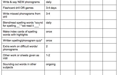 homeschool schedule template weekly steps schedule at home