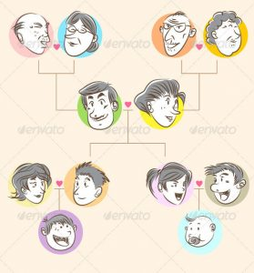 how to make an ecomap genogram template doodle style
