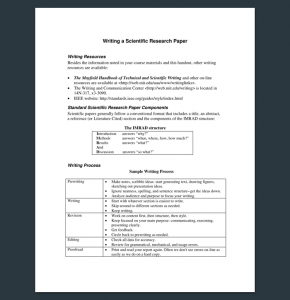 how to outline a research paper how to write a scientific research paper outline