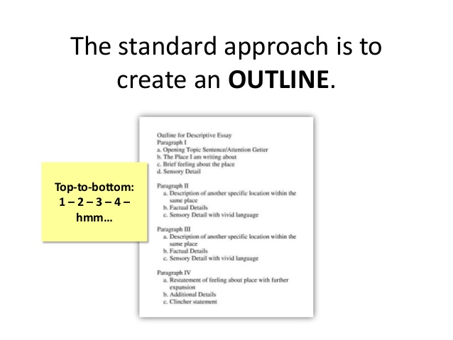 how to write a speech outline