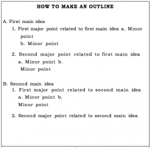 how to write an outline for a book outline