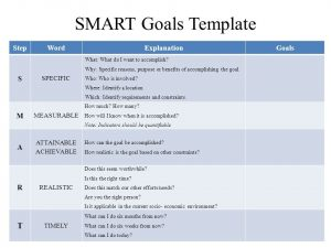 incident report template word smart goals template stepwordexplanationgoals s specific exactly