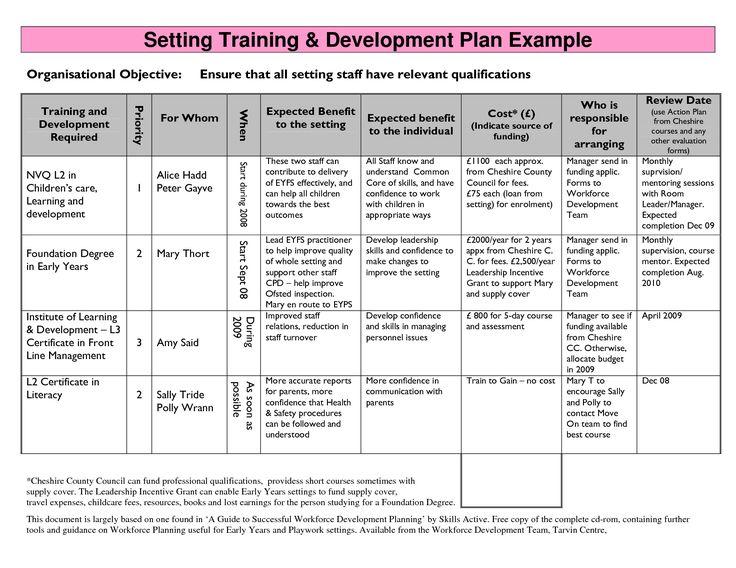 individual development plan examples