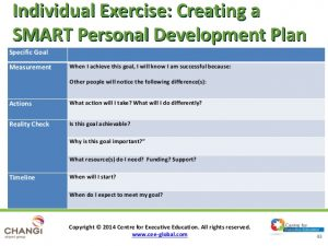 individual development plan examples cee workshop on developing multigenerational team effectivenesscag may