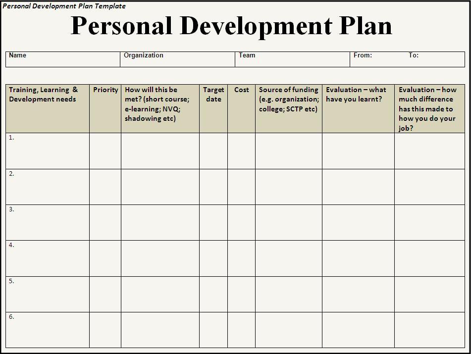 individual development plan