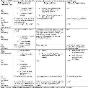 individual development plan template contedchart