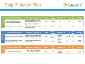 individual development plan template employee wellness kadalyst health partners