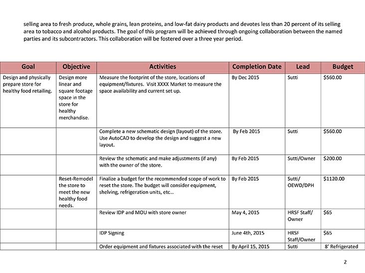 individual development plan template