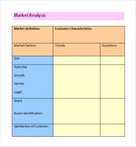 industry analysis template market analysis template