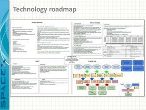 industry analysis template strategic technology roadmap for space x