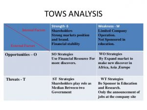 industry analysis template swot tows