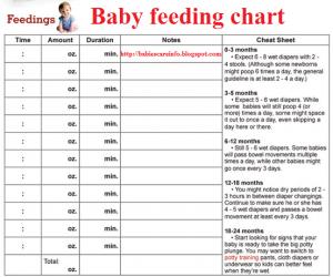 infant feeding schedule baby feeding chart by age
