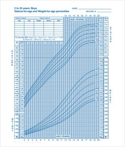 infant growth chart boy boys growth chart weight