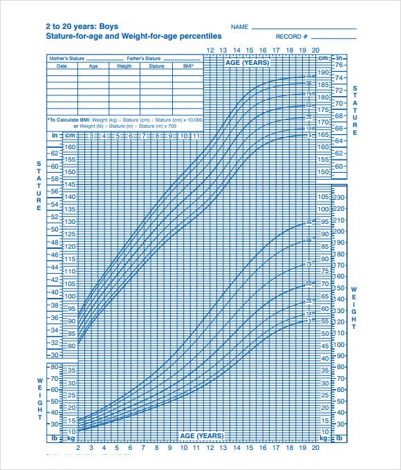 infant growth chart boy