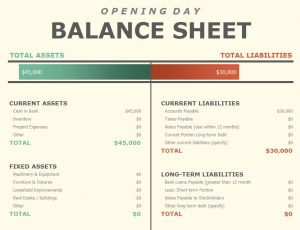 inventory spreadsheet template opening day spreadsheet