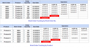 inventory template google sheets work order tracking template