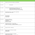 itinerary template word vacation itinerary template uffthiuc